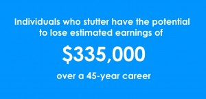 Cost of Stuttering1