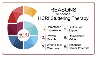 6 Reasons to Choose HCRI